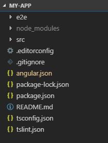 Mi Primera Aplicación Programación Con Angular